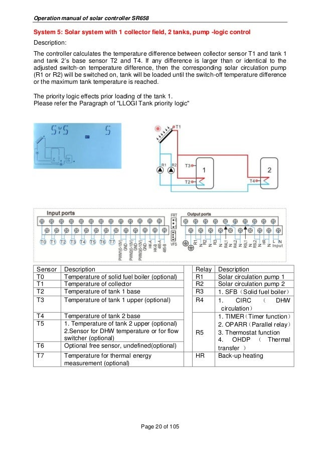 Ultisolar sr658 solar controller for split hot water system 21 operation manual of solar controller publicscrutiny Image collections