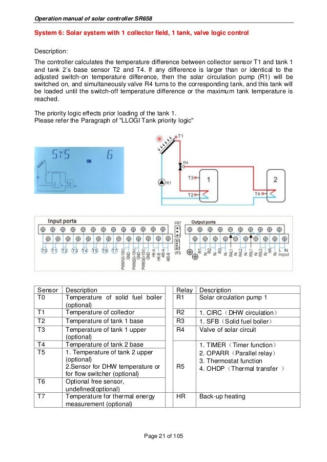 Ultisolar sr658 solar controller for split hot water system 22 operation manual of solar controller publicscrutiny Image collections