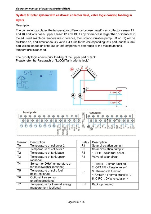 Ultisolar sr658 solar controller for split hot water system publicscrutiny Image collections