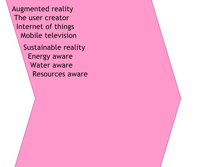 Sustainable reality Energy aware Water aware Resources aware Augmented reality The user creator Internet of things Mobile ...