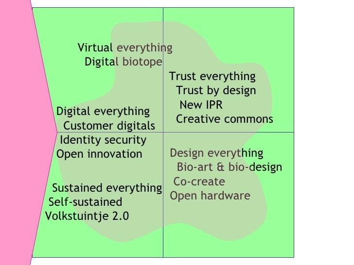 Virtual everything Digital biotope Design everything Bio-art & bio-design Co-create Open hardware  Digital everything Cust...