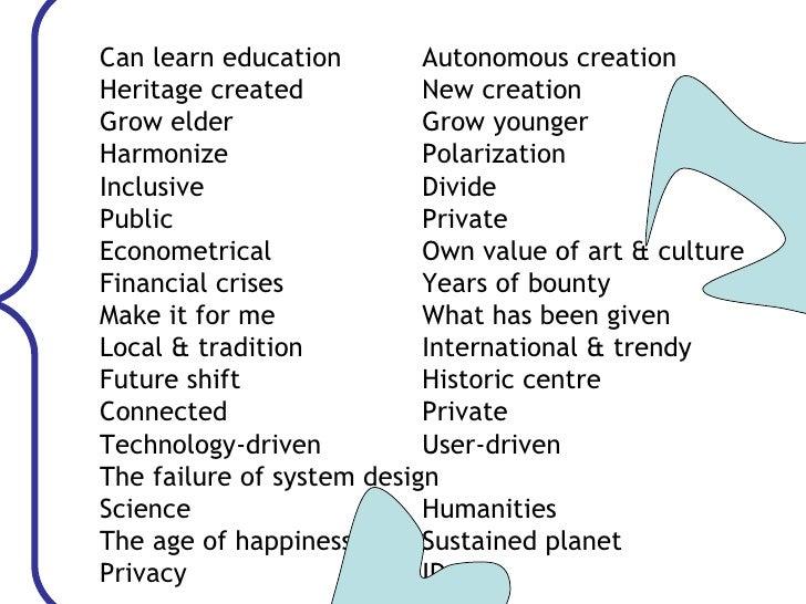 Can learn education  Autonomous creation Heritage created   New creation Grow elder  Grow younger Harmonize   Polarization...