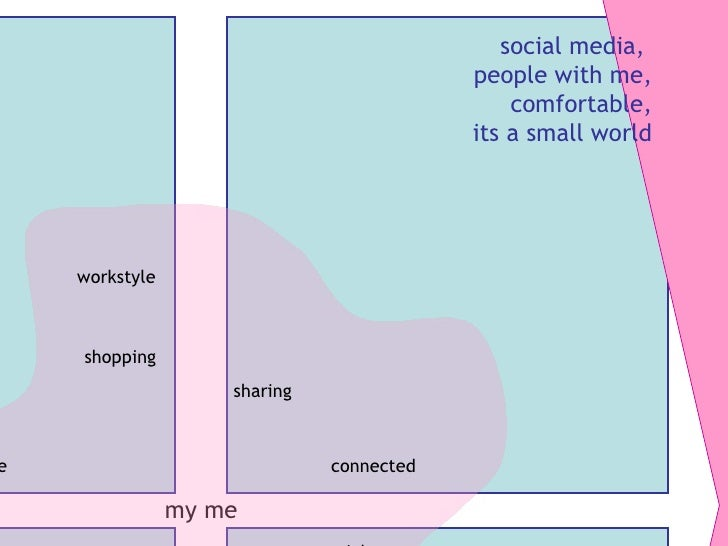 my me social media,  people with me, comfortable, its a small world connected social aware workstyle lifestyle shopping sh...