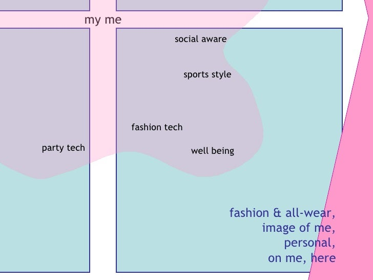 my me fashion & all-wear, image of me, personal, on me, here well being sports style party tech fashion tech connected soc...