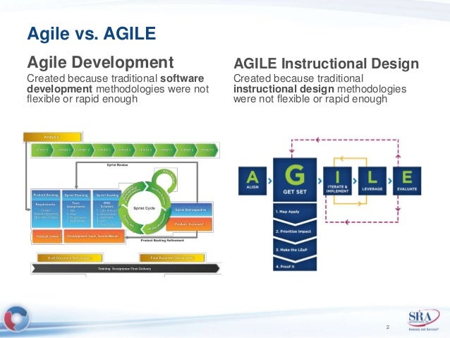 The Agile Method and AGILE ISD