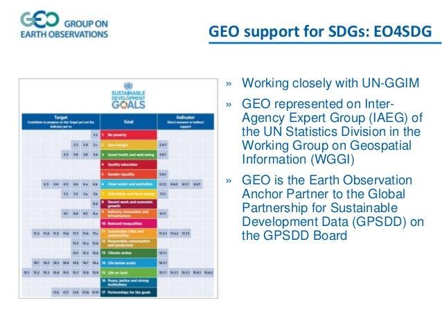 GEO support for SDGs: EO4SDG