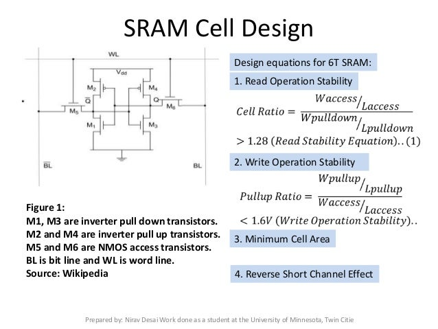 thesis sram design Click here click here click here click here click here sram cell thesis design and stability analysis of a high - ohiolinkcareful consideration is given to the stability of the sram cell and the iv dedication i would like to continue reading.