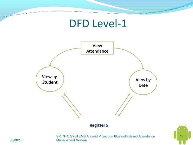 Srand022 bluetooth based attendance management system