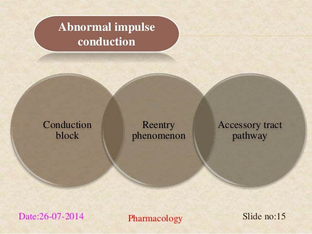 Conduction  block  Reentry  phenomenon  Accessory tract  pathway  Abnormal impulse  conduction  Date:26-07-2014 Pharmacolo...