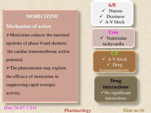 A/E   Nausea   Dizziness   A-V block  Uses   Ventricular  tachycardia  C/I   A-V block   Drug  hypersensitivity  MOR...