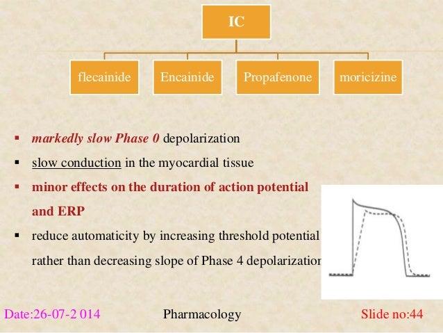 IC  flecainide Encainide Propafenone moricizine   markedly slow Phase 0 depolarization   slow conduction in the myocardi...