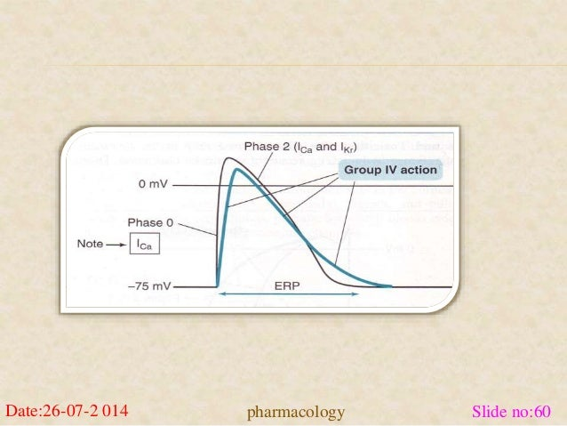 Date:26-07-2 014 pharmacology Slide no:60