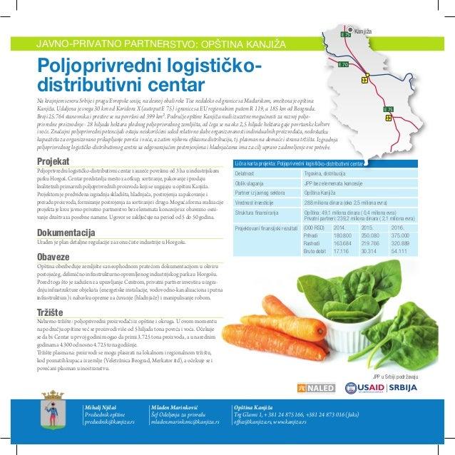 E 75  E 75  E 75  Kanjiža  JAVNO-PRIVATNO PARTNERSTVO: OPŠTINA KANJIŽA  Poljoprivredni logističkodistributivni centar E 70...