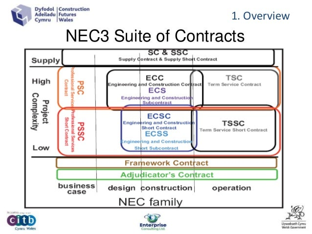 design liability under nec Fitness for purpose and design liability  where a contractor contracts under a non-design contract but accepts or it is alleged accepts design responsibility, in .