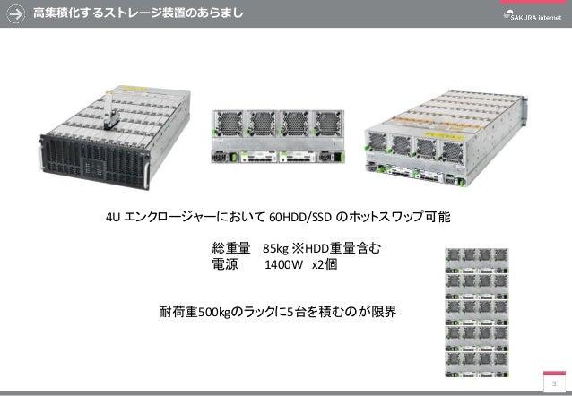メトロファイバーを用いた広帯域ストレージネットワークの考察 Slide 3