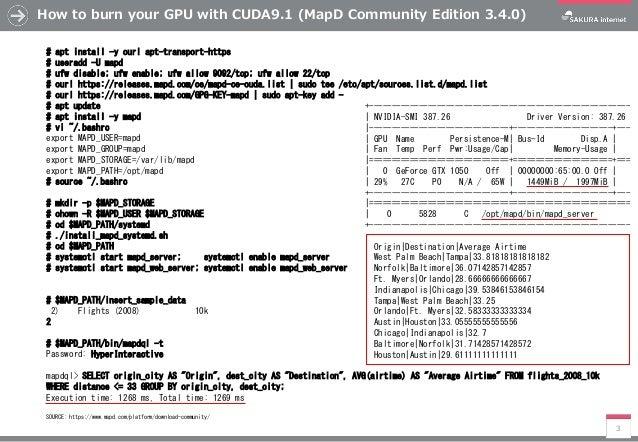 How to burn your GPU with CUDA9 1