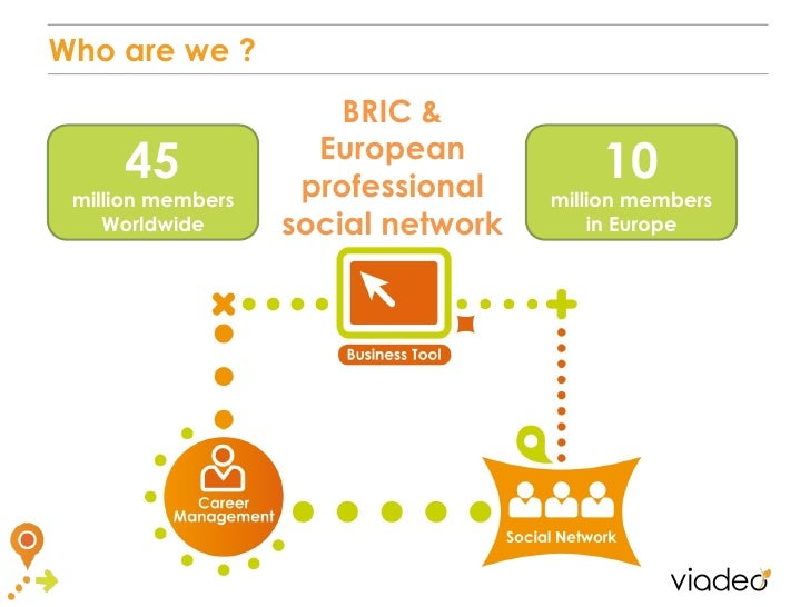 Who are we ?                       BRIC &                     European     45             professional                    ...