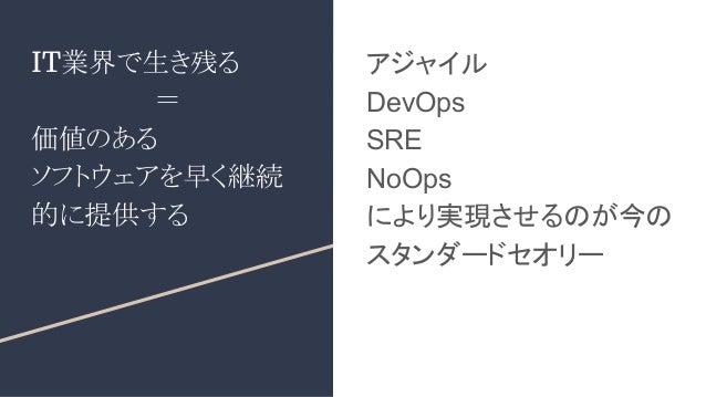 継続的な価値提供のため SRE手法によるDevOpsへの取り組み Slide 3