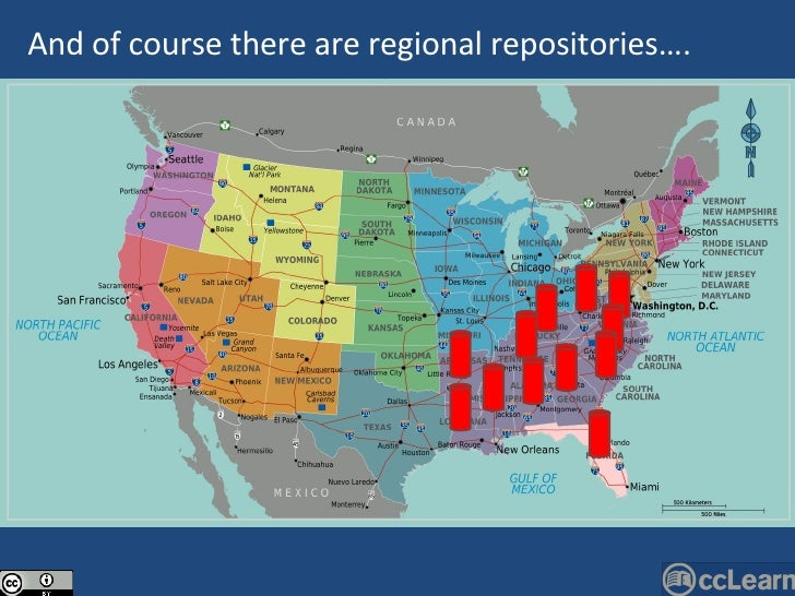 And of course there are regional repositories….
