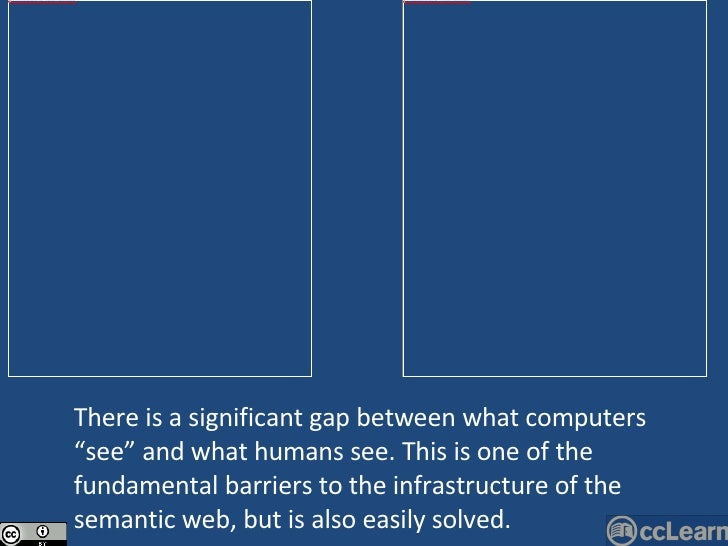 """There is a significant gap between what computers """"see"""" and what humans see. This is one of the fundamental barriers to th..."""