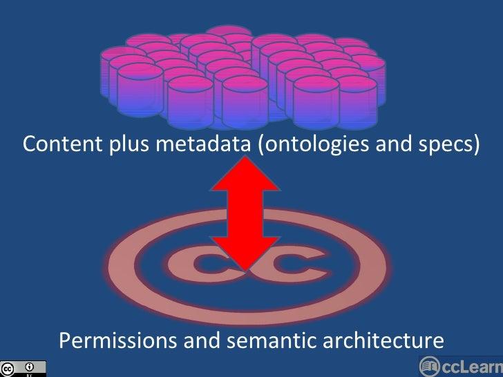 Content plus metadata (ontologies and specs) Permissions and semantic architecture