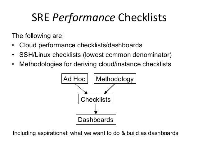 1.  PRE  Triage  Checklist      Our  iniQal  checklist   NeSlix  specific