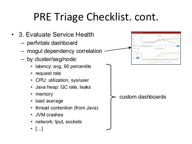 2.  predash      IniQal  dashboard   NeSlix  specific