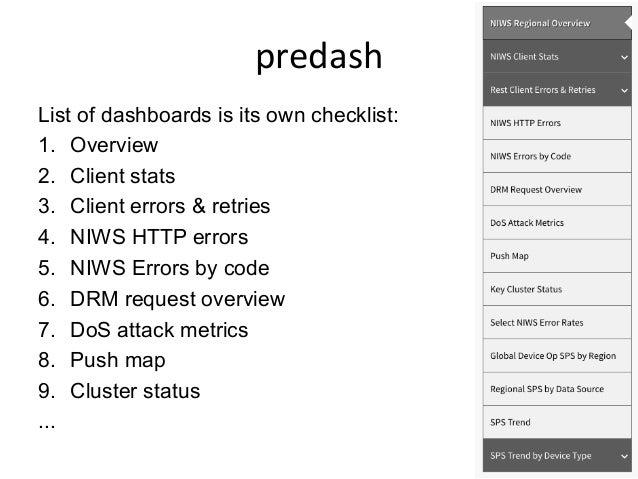 3.  perfvitals      Service  dashboard