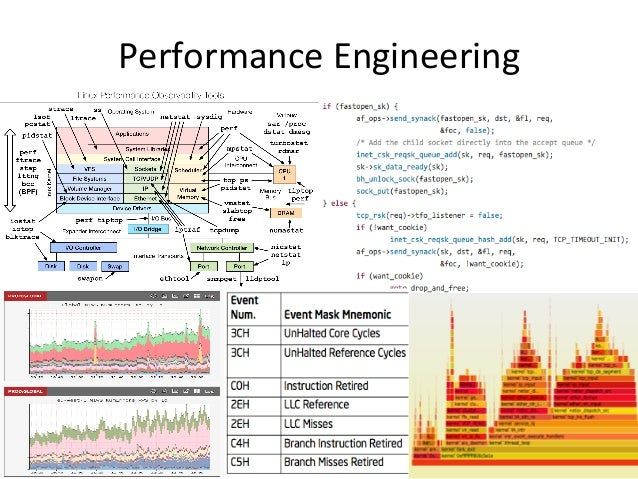 Performance  Engineering   stat tools tracers benchmarks documentation source code tuning PMCs profilers flame graphs ...