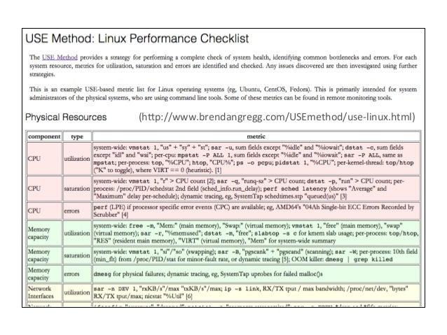 NeSlix  Vector   • Real time instance analysis tool – https://github.com/netflix/vector – http://techblog.netflix.c...