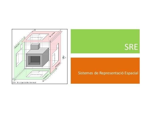 SRE Sistemes de Representació Espacial