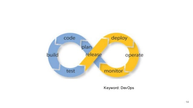 14 Keyword: DevOps