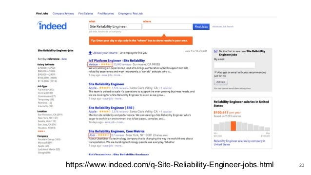 https://www.indeed.com/q-Site-Reliability-Engineer-jobs.html 23