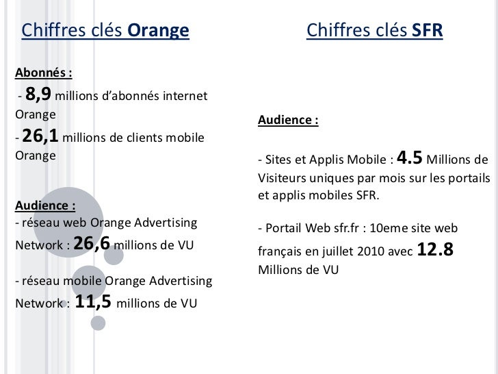Chiffres clés Orange                        Chiffres clés SFRAbonnés :- 8,9 millions d'abonnés internetOrange             ...