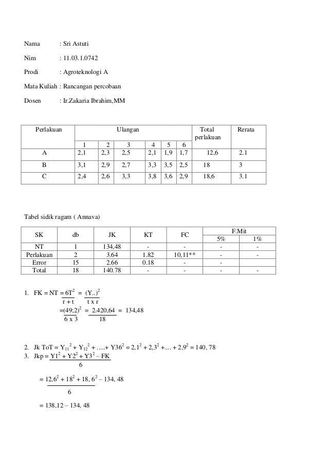 Nama  : Sri Astuti  Nim  : 11.03.1.0742  Prodi  : Agroteknologi A  Mata Kuliah : Rancangan percobaan Dosen  : Ir.Zakaria I...