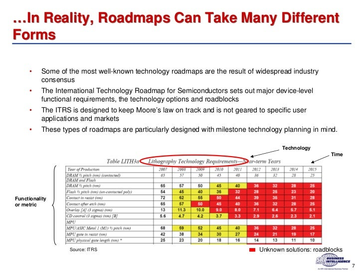8 in reality roadmaps