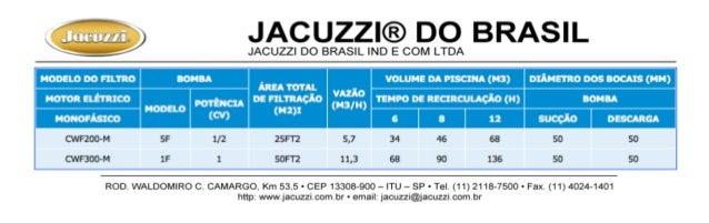 Filtro Jacuzzi Série CWF