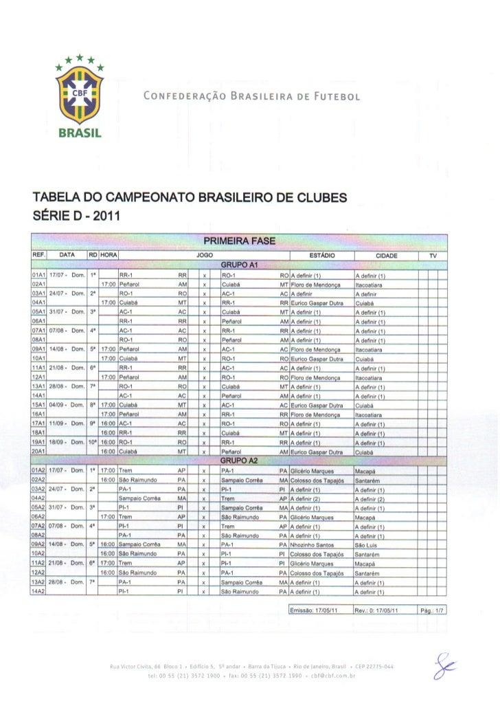 Série D 2011 - Tabela da competição