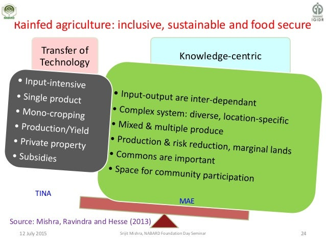 24 Rainfed agriculture: inclusive, sustainable and food secure Transfer of Technology Knowledge-centric TINA MAE 12 July 2...