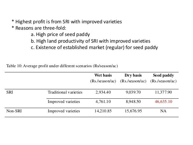 * Highest profit is from SRI with improved varieties * Reasons are three-fold: a. High price of seed paddy b. High land pr...