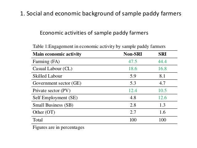 Table 1:Engagement in economic activity by sample paddy farmers Main economic activity Non-SRI SRI Farming (FA) 47.5 44.4 ...
