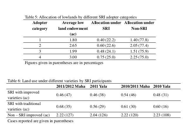 Table 5: Allocation of lowlands by different SRI adopter categories Adopter category Average low land endowment (ac) Alloc...