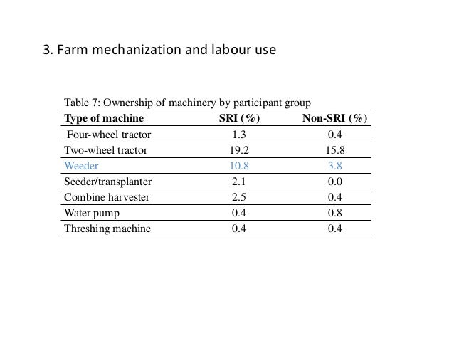 Table 7: Ownership of machinery by participant group Type of machine SRI (%) Non-SRI (%) Four-wheel tractor 1.3 0.4 Two-wh...