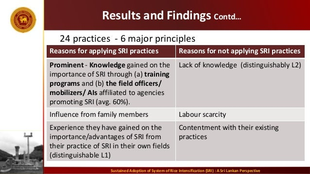 Results and Findings Contd… Reasons for applying SRI practices Reasons for not applying SRI practices Prominent - Knowledg...