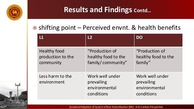 Results and Findings Contd…  shifting point – Perceived envnt. & health benefits Sustained Adoption of System of Rice Int...