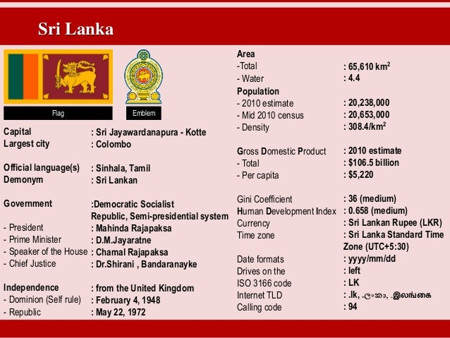 Sri Lanka Flag Meaning. Academic Library Signs. Asperger Signs. Latin Kings Signs Of Stroke. Multiplication Signs. Real Estate Signs. Organ Failure Signs. Suite Signs Of Stroke. Anterior Circulation Signs Of Stroke