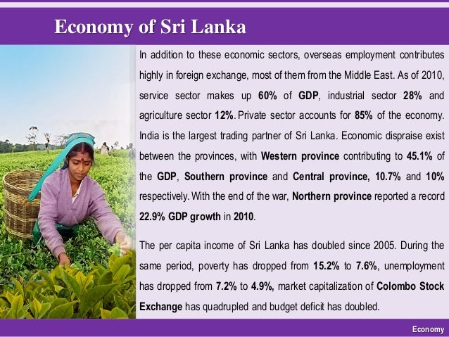 Financial Liberalization and Performance in Sri Lanka