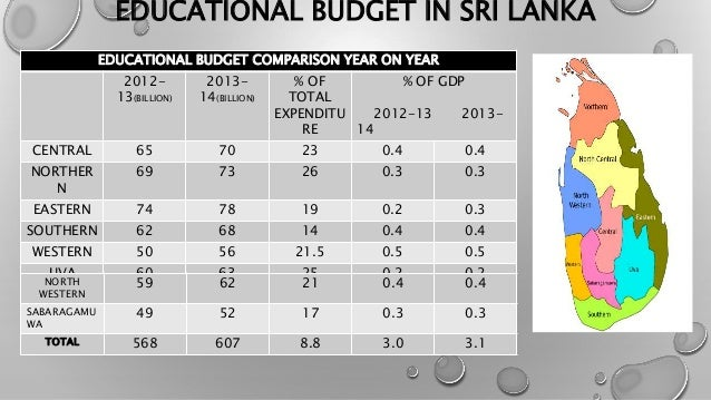 Sri lanka vs pakistan education system with documentaries