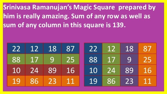 Srinivasa Ramanujan's Magic Square prepared by him is really amazing. Sum of any row as well as sum of any column in this ...
