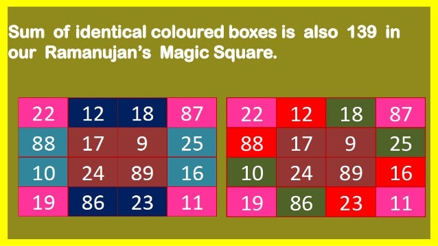 Sum of identical coloured boxes is also 139 in our Ramanujan's Magic Square. 22 12 18 87 88 17 9 25 10 24 89 16 19 86 23 11